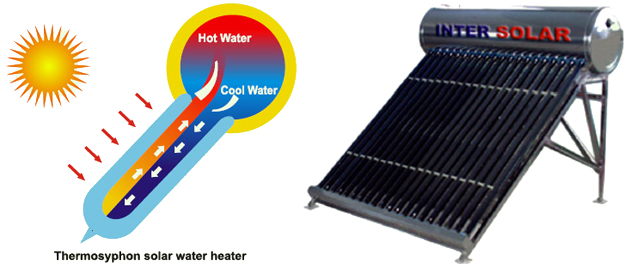 Home - mPower Green Energy - Solar Photovoltaic Power